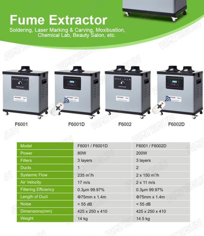 Mobile Solder Fume Extractor Smoke Absorber Dust Collector