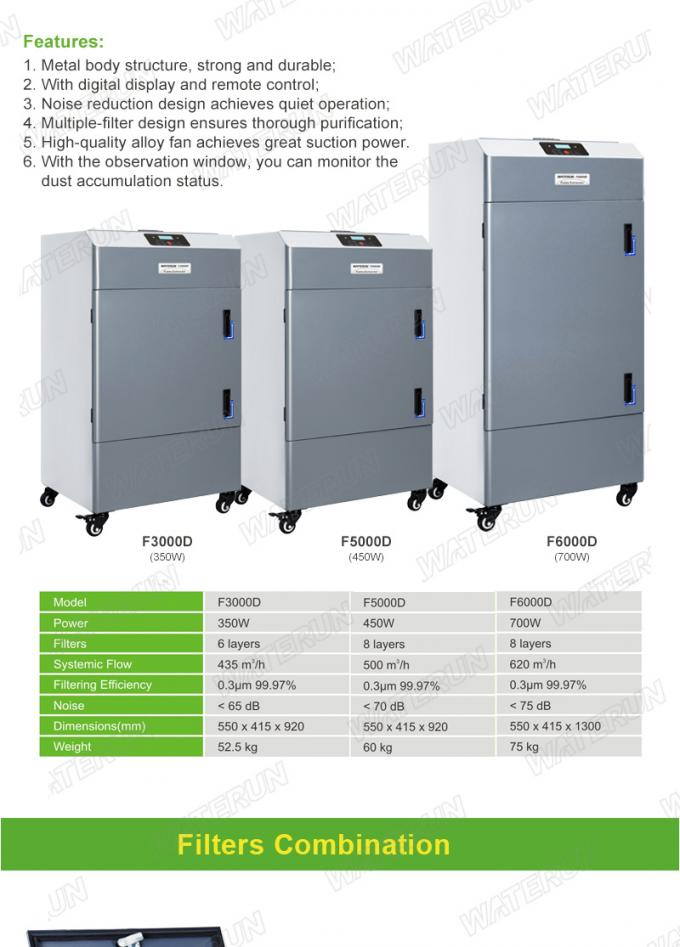 High Efficiency Welding Fume Extractor Equipment For absorb the welding fumes