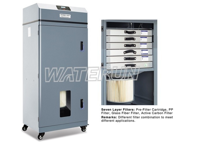 Room Dust Collector System Seven Layer Filter For Dust And